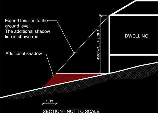 how to work out  calculate and draw d shadow diagrams on sloping    shadow diagram slope section